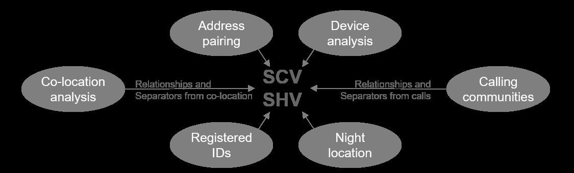 SCV_SHV_02